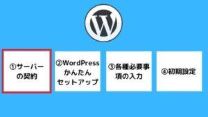 WordPressサーバーの契約