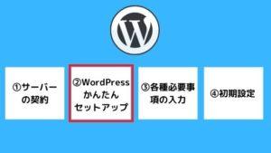 WordPress始め方セットアップ