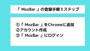 mozbarの登録手順